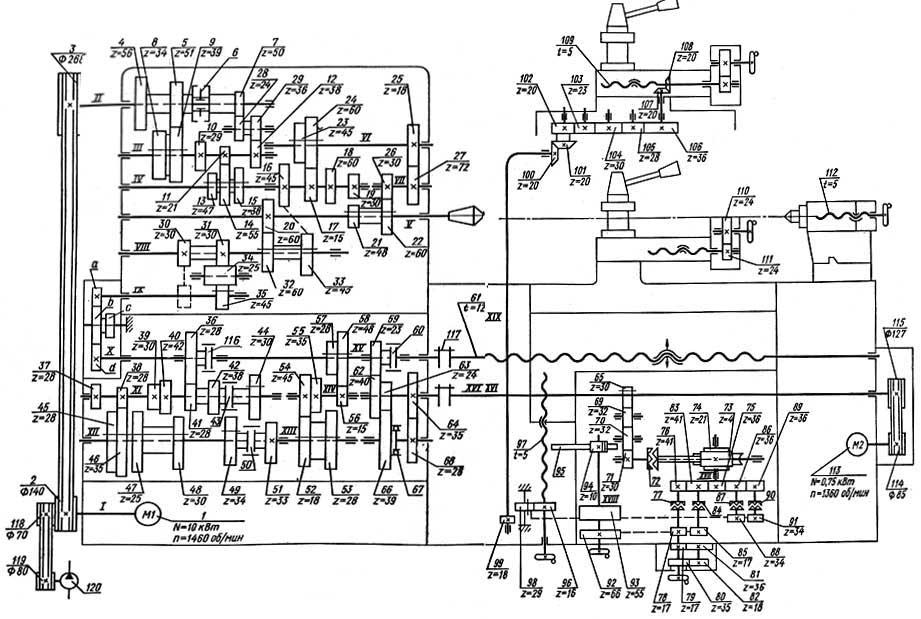Схема кинематическая токарно-винторезного станка 16К20, 16К20М, 16К20Г, 16К20П, 16К20Ф1