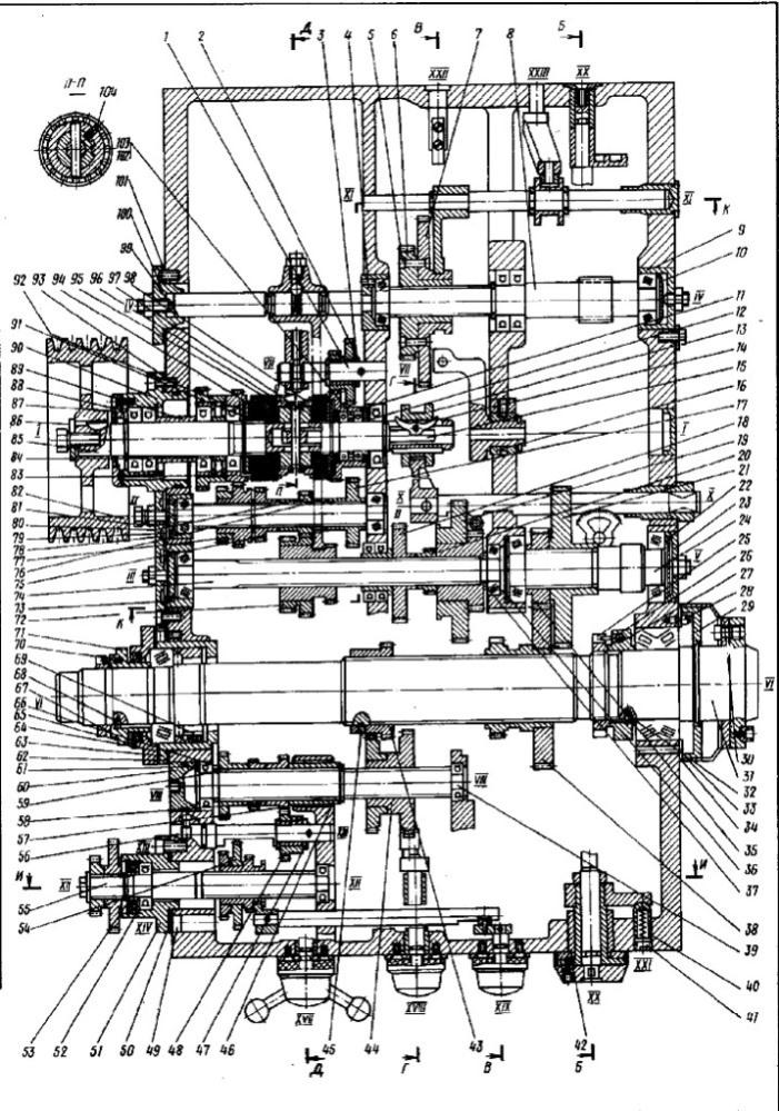 Кинематика коробки скоростей 1к62д