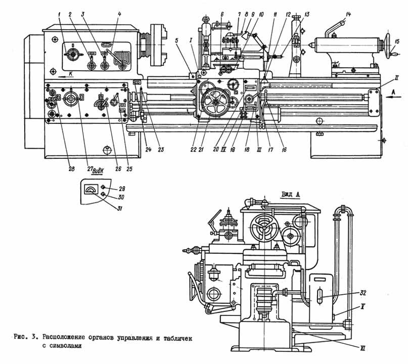 Станок токарно-винторезный 1М63. Органы управления