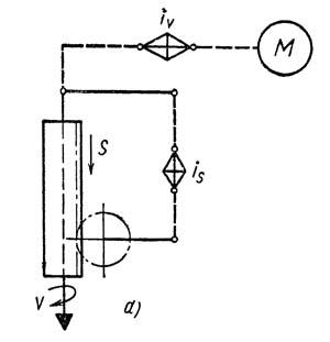Кинематические связи вертикального сверлильного станка