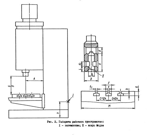 2Н125 Габарит рабочего пространства сверлильного станка