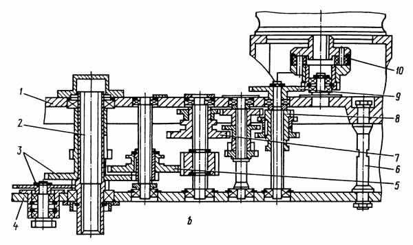 2Н135 Схема кинематическая сверлильного станка