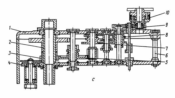2Н150 Схема кинематическая сверлильного станка