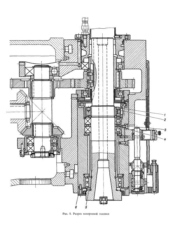 6р12 Поворотная головка консольно-фрезерного станка