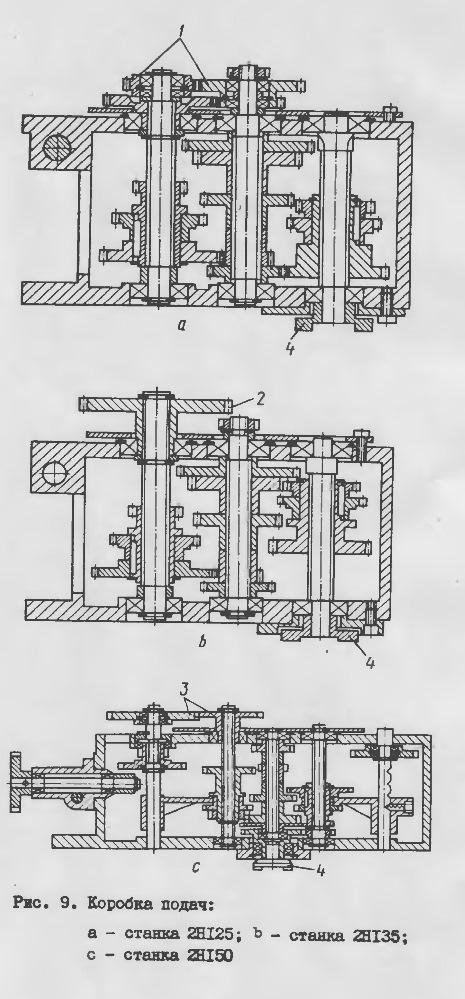 Коробка подач 2Н125, 2Н35, 2С132, 2Н150