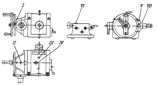 Точки смазки универсальной делительной головки УДГ-160